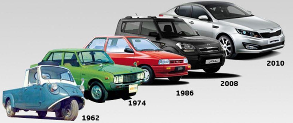 История марки Kia